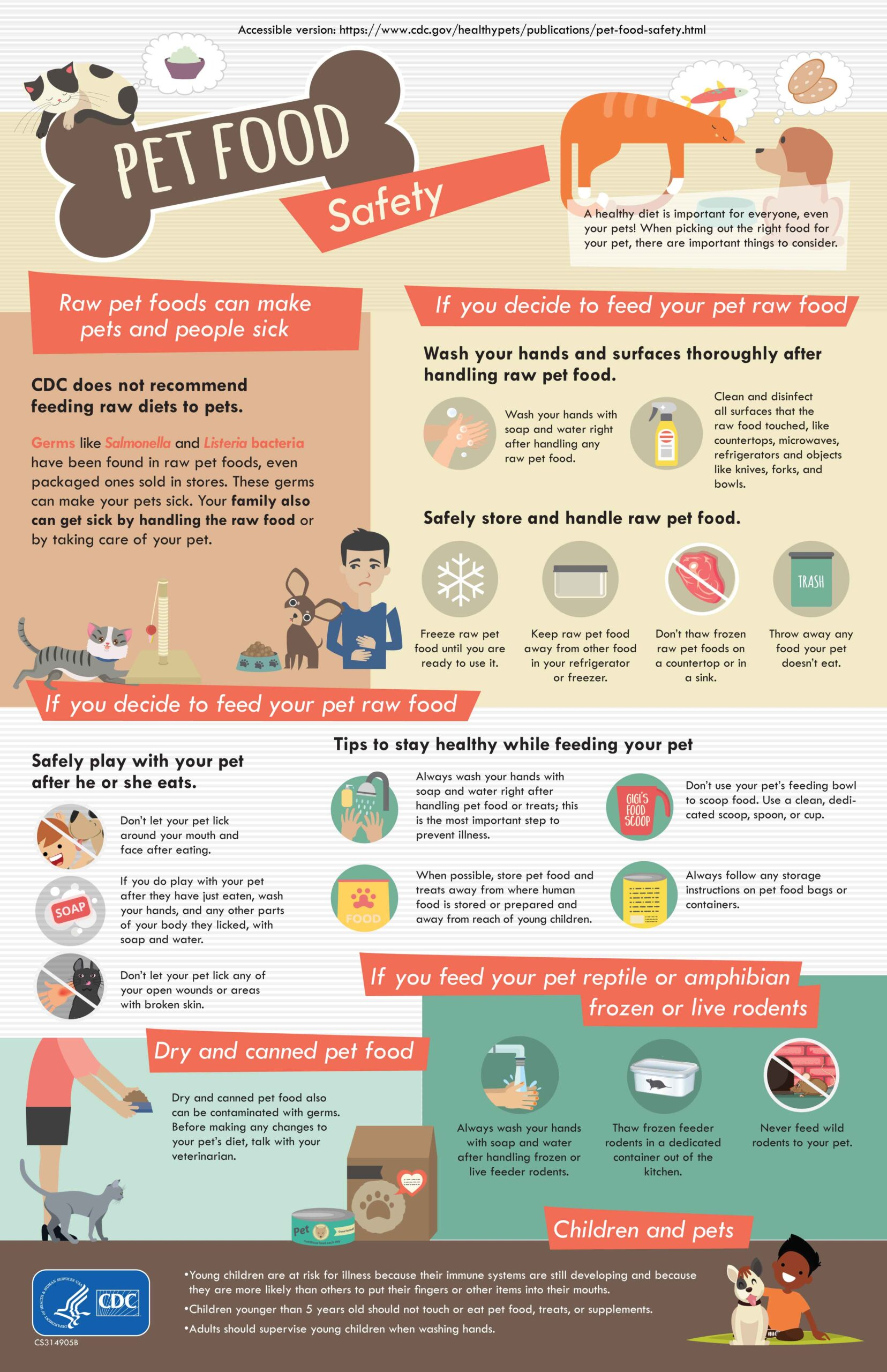 Pet food safety poster