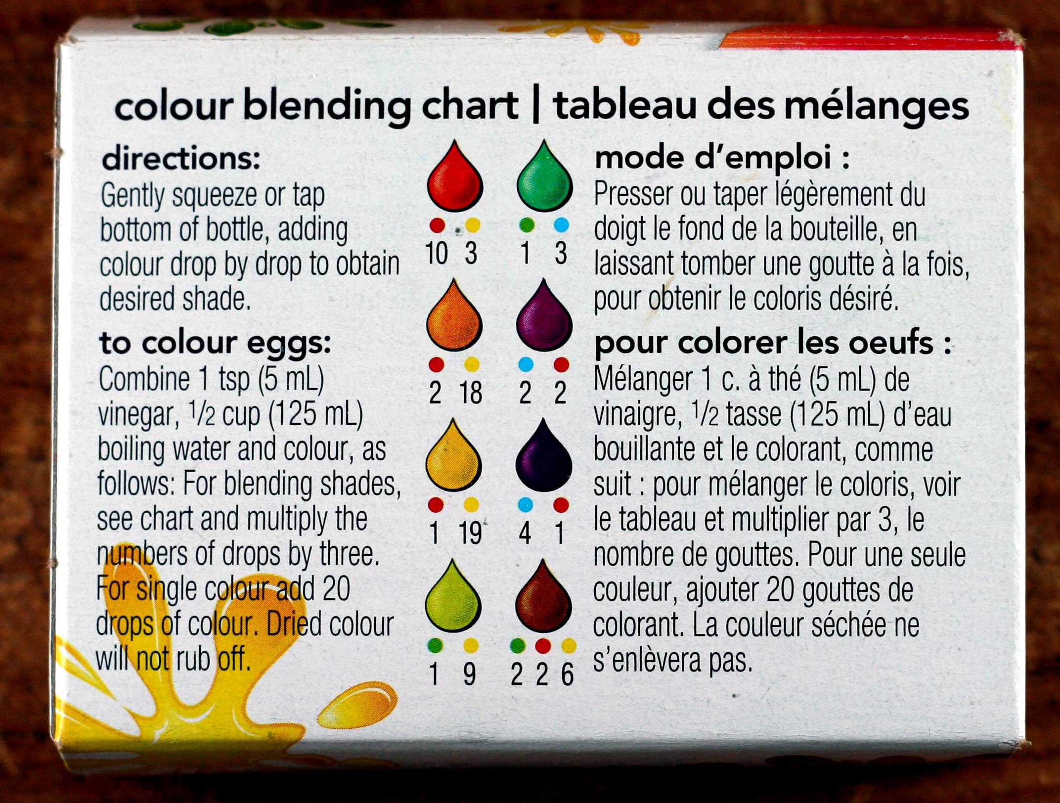 Food colour blending chart
