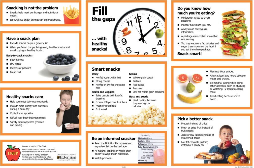 Healthy snacking poster