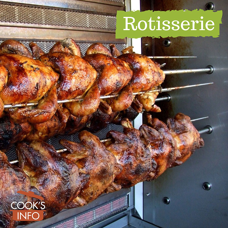 Chicken on rotisserie