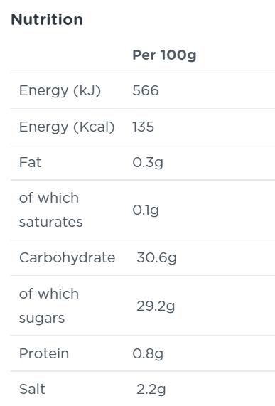 New Volkswagen ketchup nutrition information