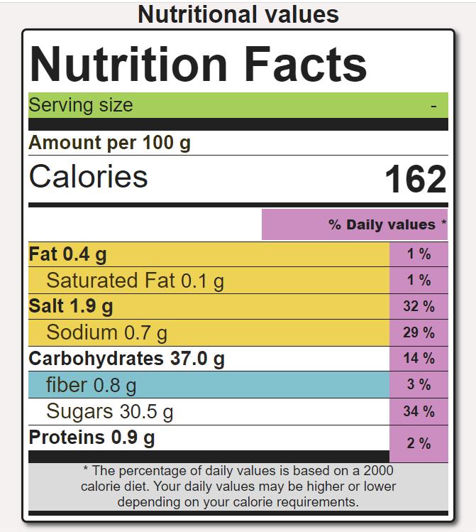Old Volkswagen ketchup nutrition information