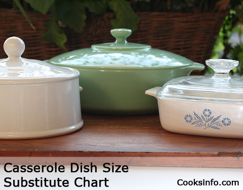 casserole dishes: sizes, substitution chart, etc.
